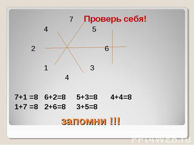 7 Проверь себя! 7 Проверь себя! 4 5 2 6 1 3 4 7+1 =8 6+2=8 5+3=8 4+4=8 1+7 =8 2+6=8 3+5=8