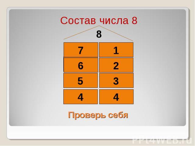 Состав числа 8 Состав числа 8 8