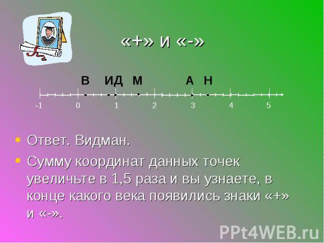 Ответ. Видман. Сумму координат данных точек увеличьте в 1,5 раза и вы узнаете, в конце какого века появились знаки «+» и «-».
