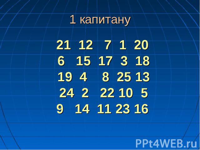 21 12 7 1 20 6 15 17 3 18 19 4 8 25 13 24 2 22 10 5 9 14 11 23 16 21 12 7 1 20 6 15 17 3 18 19 4 8 25 13 24 2 22 10 5 9 14 11 23 16