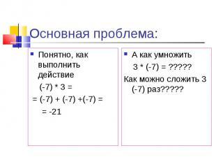 Понятно, как выполнить действие Понятно, как выполнить действие (-7) * 3 = = (-7