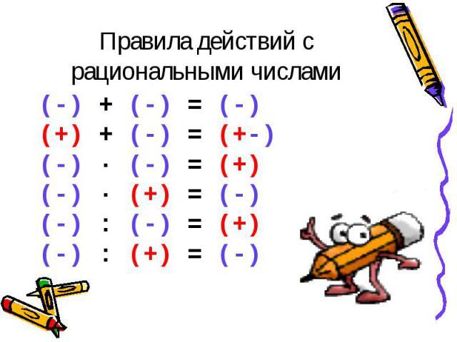(-) + (-) = (-) (-) + (-) = (-) (+) + (-) = (+-) (-) ∙ (-) = (+) (-) ∙ (+) = (-) (-) : (-) = (+) (-) : (+) = (-)