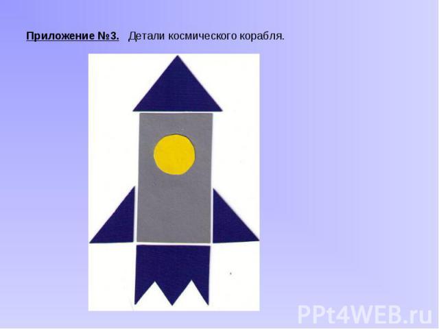 Приложение №3. Детали космического корабля. Приложение №3. Детали космического корабля.