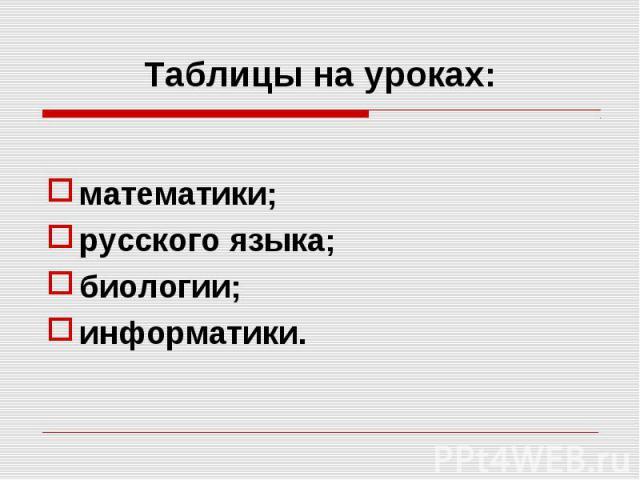 математики; математики; русского языка; биологии; информатики.