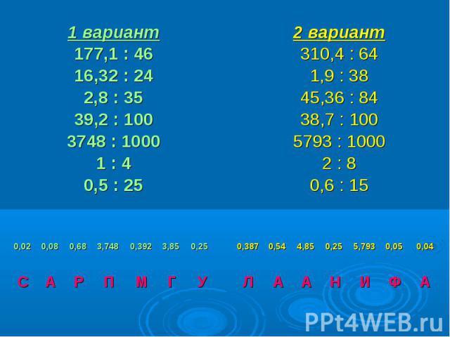 1 вариант 1 вариант 177,1 : 46 16,32 : 24 2,8 : 35 39,2 : 100 3748 : 1000 1 : 4 0,5 : 25