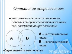 это отношение между понятиями, объемы которых совпадают частично, т.е. содержат