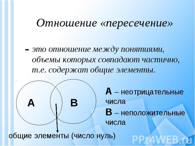 это отношение между понятиями, объемы которых совпадают частично, т.е. содержат общие элементы. это отношение между понятиями, объемы которых совпадают частично, т.е. содержат общие элементы.