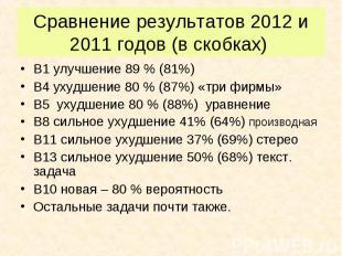 В1 улучшение 89 % (81%) В1 улучшение 89 % (81%) В4 ухудшение 80 % (87%) «три фир