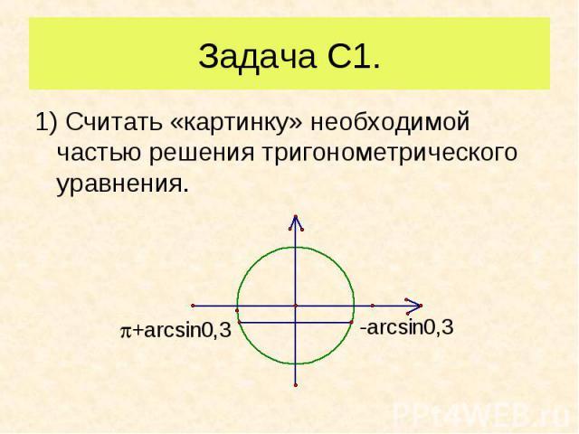 1) Считать «картинку» необходимой частью решения тригонометрического уравнения. 1) Считать «картинку» необходимой частью решения тригонометрического уравнения.