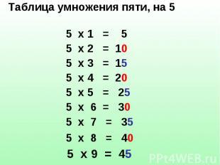 Таблица умножения пяти, на 5 Таблица умножения пяти, на 5 5 х 1 = 5 5 х 2 = 10 5