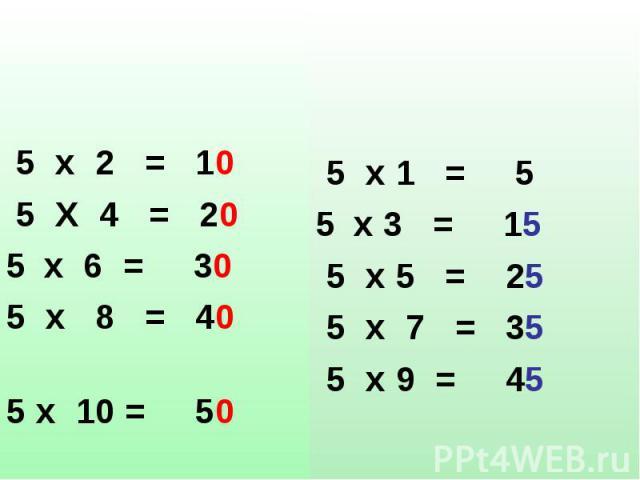 5 х 1 = 5 х 3 = 15 5 х 5 = 25 5 х 7 = 35 5 х 9 = 45