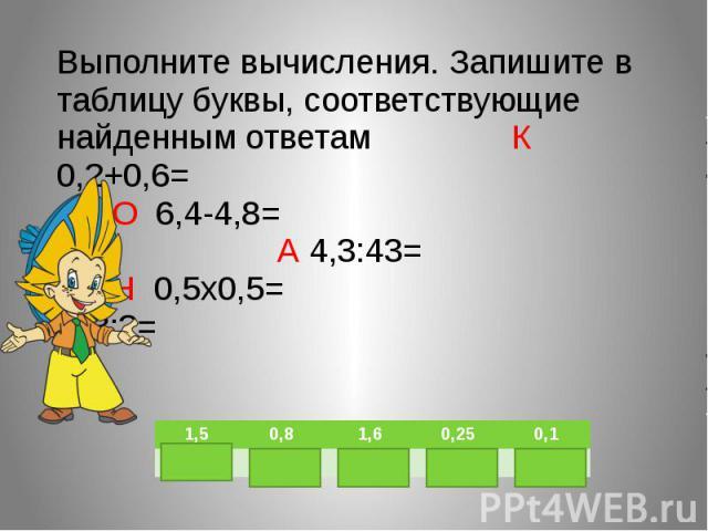 Выполните вычисления. Запишите в таблицу буквы, соответствующие найденным ответам К 0,2+0,6= О 6,4-4,8= А 4,3:43= Н 0,5х0,5= И 3:2=