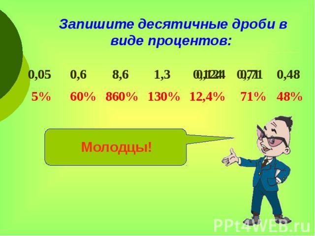 Запишите десятичные дроби в виде процентов: