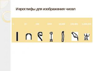 Иероглифы для изображения чисел