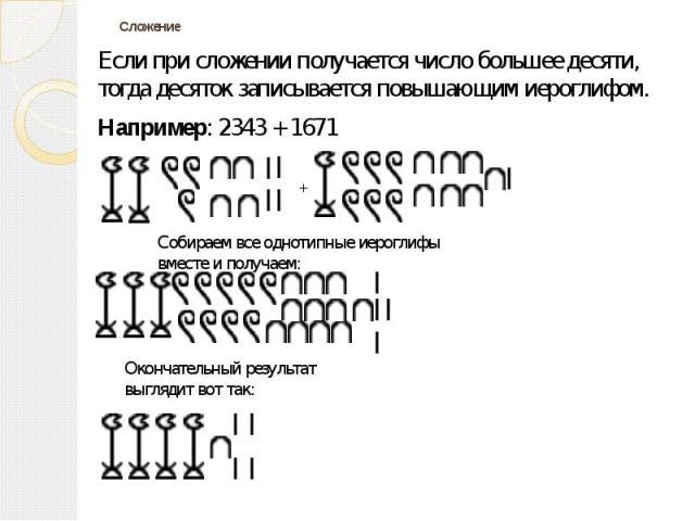 Сложение Если при сложении получается число большее десяти, тогда десяток записывается повышающим иероглифом. Например: 2343 + 1671