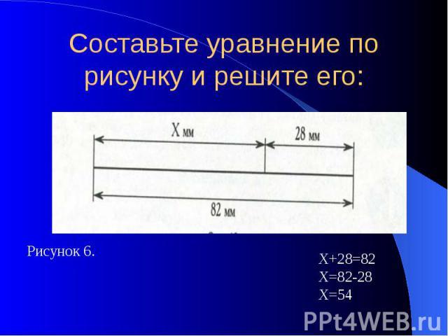 Составьте уравнение по рисунку и решите его: