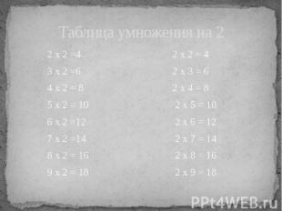 Таблица умножения на 2 2 х 2 =4 2 х 2 = 4 3 х 2 =6 2 х 3 = 6 4 х 2 = 8 2 х 4 = 8