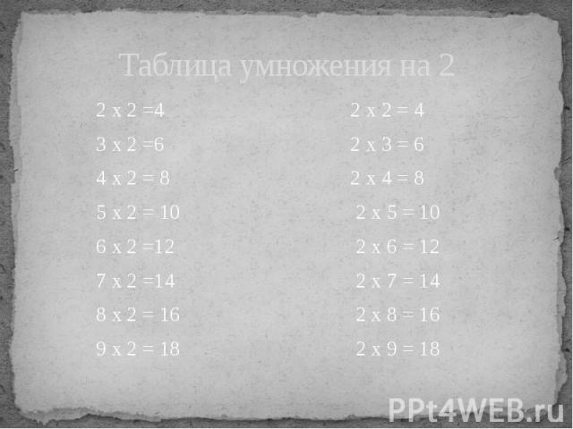 Таблица умножения на 2 2 х 2 =4 2 х 2 = 4 3 х 2 =6 2 х 3 = 6 4 х 2 = 8 2 х 4 = 8 5 х 2 = 10 2 х 5 = 10 6 х 2 =12 2 х 6 = 12 7 х 2 =14 2 х 7 = 14 8 х 2 = 16 2 х 8 = 16 9 х 2 = 18 2 х 9 = 18