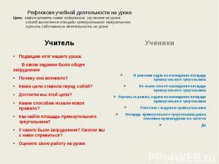 Рефлексия учебной деятельности на уроке Цель: зафиксировать новое содержание, из