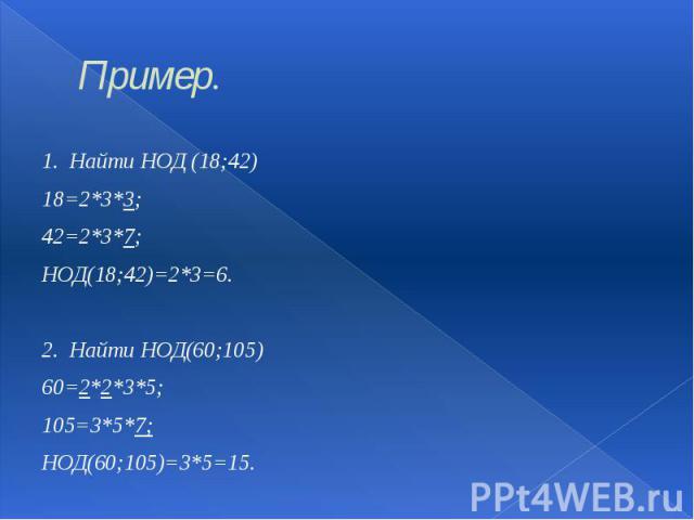 Пример. 1. Найти НОД (18;42) 18=2*3*3; 42=2*3*7; НОД(18;42)=2*3=6. 2. Найти НОД(60;105) 60=2*2*3*5; 105=3*5*7; НОД(60;105)=3*5=15.