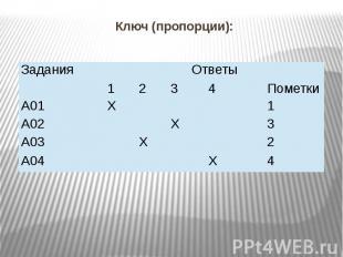 Ключ (пропорции):