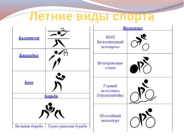 Летние виды спорта