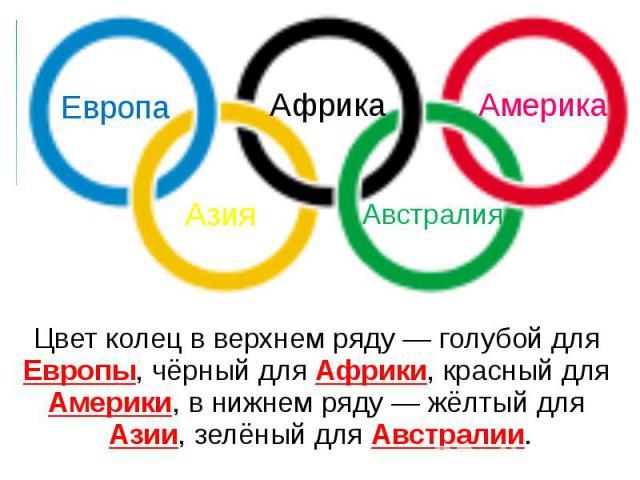 Цвет колец в верхнем ряду— голубой для Европы, чёрный для Африки, красный для Америки, в нижнем ряду— жёлтый для Азии, зелёный для Австралии.