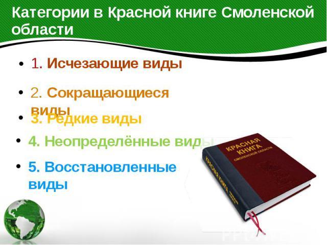 Категории в Красной книге Смоленской области 1. Исчезающие виды