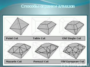 Способы огранки алмазов