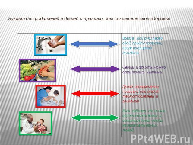 Буклет для родителей и детей о правилах как сохранить своё здоровье.