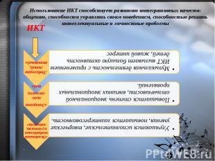 Использование ИКТ способствует развитию интегративных качеств: общению, способно