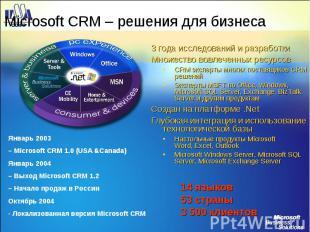 Microsoft CRM – решения для бизнеса 3 года исследований и разработки Множество в