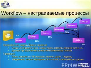 Workflow – настраиваемые процессы Возможность задать бизнес-правила Создать и от