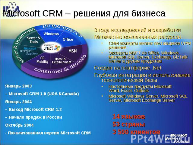 Microsoft CRM – решения для бизнеса 3 года исследований и разработки Множество вовлеченных ресурсов CRM эксперты многих поставщиков CRM решений Эксперты MSFT по Office, Windows, Microsoft SQL Server, Exchange, BizTalk Server и другим продуктам Созда…