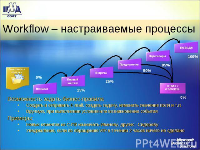 Workflow – настраиваемые процессы Возможность задать бизнес-правила Создать и отправить E-mail, создать задачу, изменить значение поля и т.п. Вручную, при выполнении условия или возникновении события Примеры: Новых клиентов из С-Пб назначать Иванову…