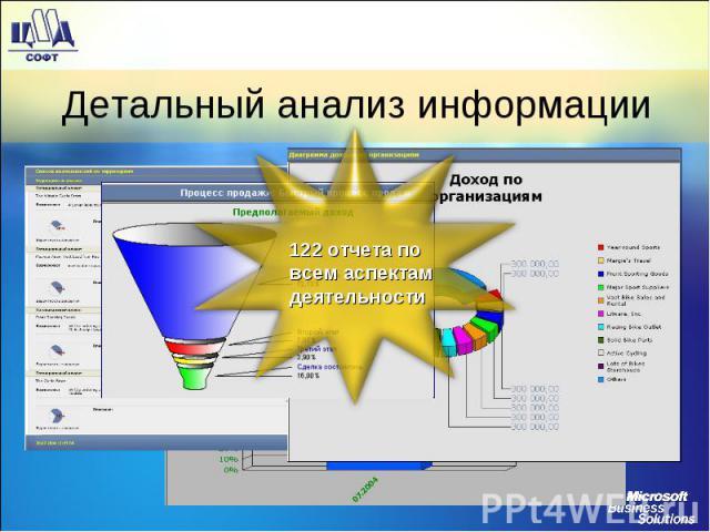 Детальный анализ информации