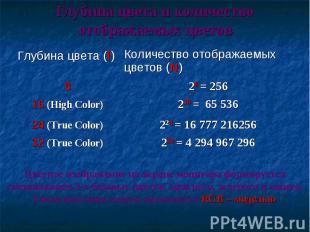 Глубина цвета и количество отображаемых цветов