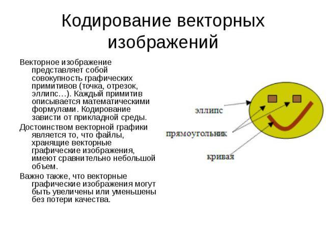 Кодирование векторных изображений Векторное изображение представляет собой совокупность графических примитивов (точка, отрезок, эллипс…). Каждый примитив описывается математическими формулами. Кодирование зависти от прикладной среды. Достоинством ве…