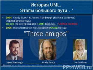 История UML. Этапы большого пути…* 1994: Grady Booch & James Rumbaugh (Ratio