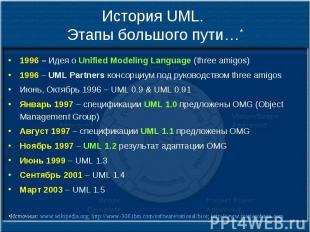 История UML. Этапы большого пути…* 1996 – Идея о Unified Modeling Language (thre