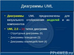 Диаграммы UML Диаграммы UML предназначены для визуального отображения моделей и