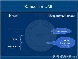 Классы в UML