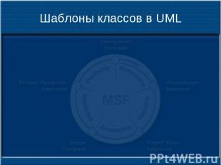 Шаблоны классов в UML