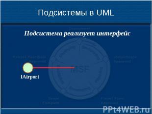 Подсистемы в UML