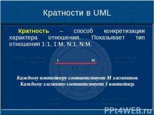 Кратности в UML Кратность – способ конкретизации характера отношения. Показывает