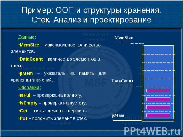 Пример: ООП и структуры хранения. Стек. Анализ и проектирование Данные: MemSize – максимальное количество элементов. DataCount – количество элементов в стеке. pMem – указатель на память для хранения значений. Операции: IsFull – проверка на полноту. …