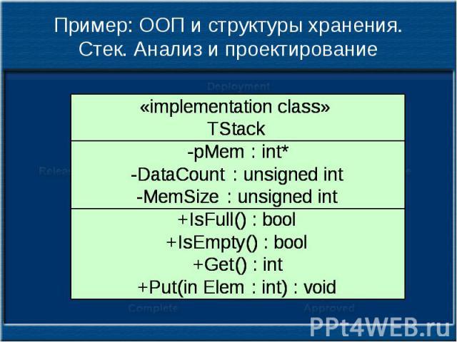 Пример: ООП и структуры хранения. Стек. Анализ и проектирование
