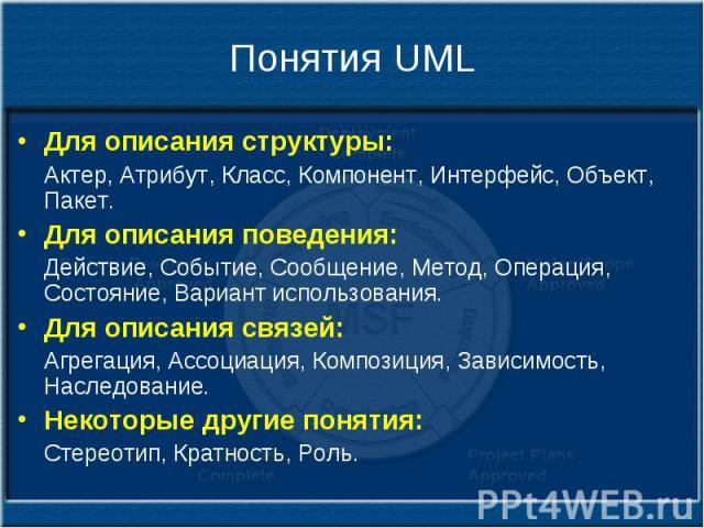 Понятия UML Для описания структуры: Актер, Атрибут, Класс, Компонент, Интерфейс, Объект, Пакет. Для описания поведения: Действие, Событие, Сообщение, Метод, Операция, Состояние, Вариант использования. Для описания связей: Агрегация, Ассоциация, Комп…