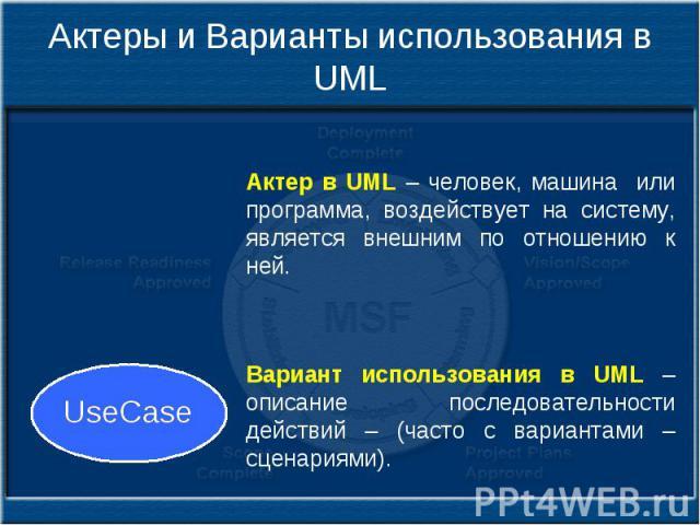 Актеры и Варианты использования в UML Актер в UML – человек, машина или программа, воздействует на систему, является внешним по отношению к ней.