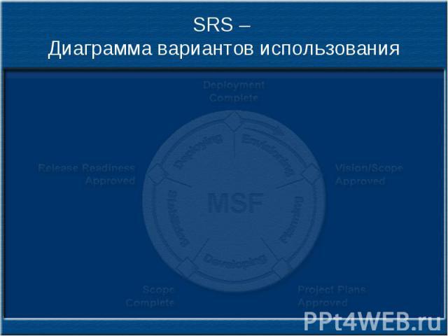 SRS – Диаграмма вариантов использования